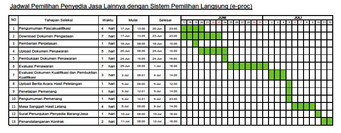 Jadwal Pengadaan Konstruksi (1)_001